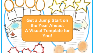 Principles for planning visual template by Learn2
